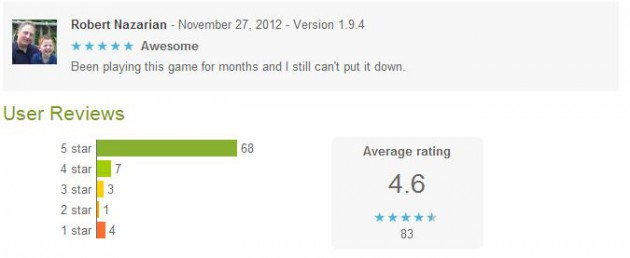 Google play store application reviews and ratings
