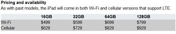 iPad Air Pricing